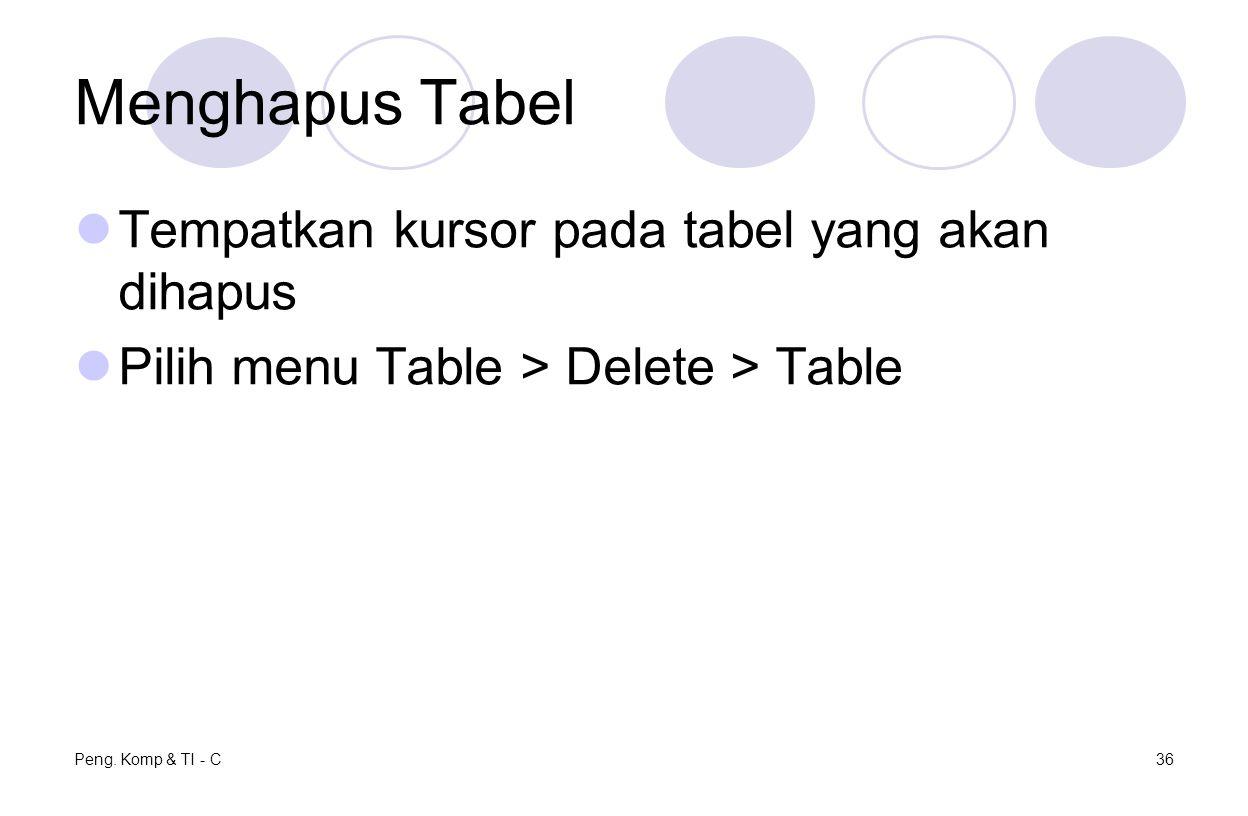 Menghapus Tabel Tempatkan kursor pada tabel yang akan dihapus Pilih menu Table > Delete > Table Peng. Komp & TI - C36