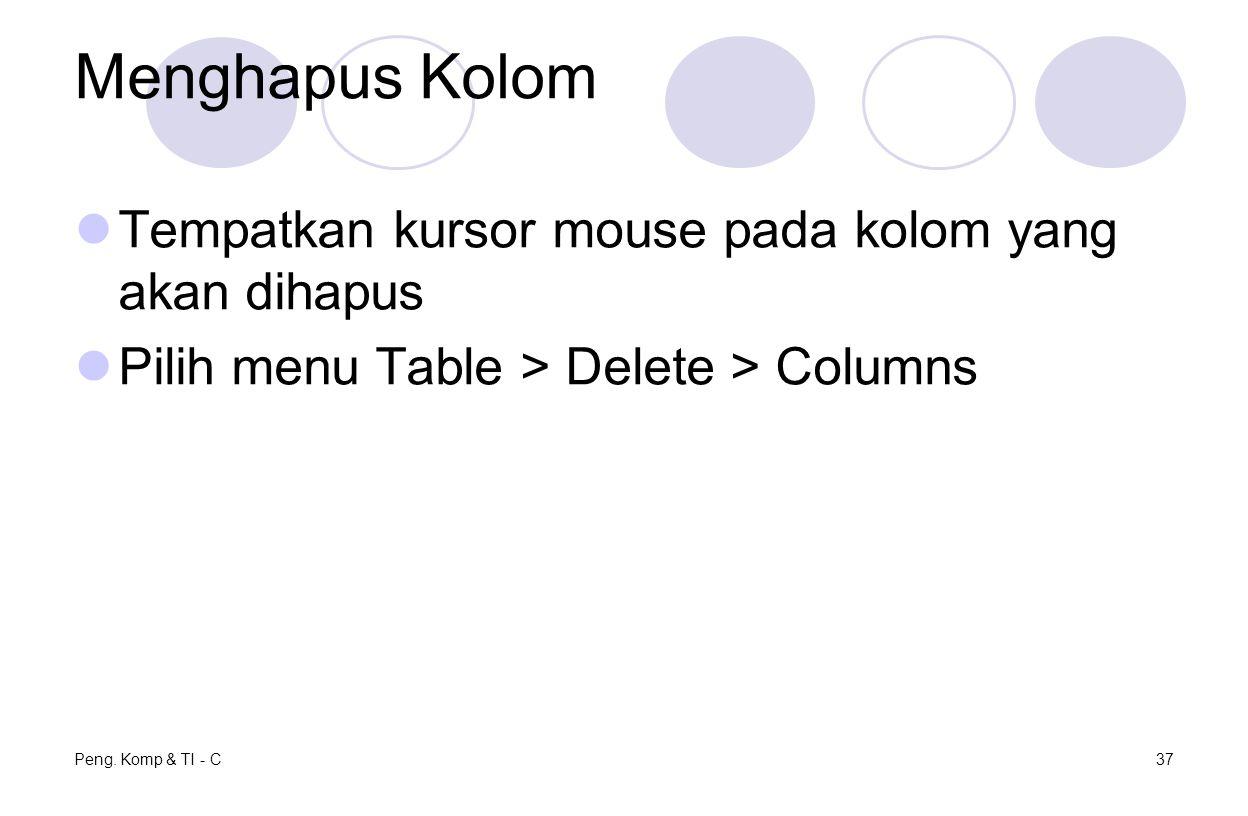 Menghapus Kolom Tempatkan kursor mouse pada kolom yang akan dihapus Pilih menu Table > Delete > Columns Peng.