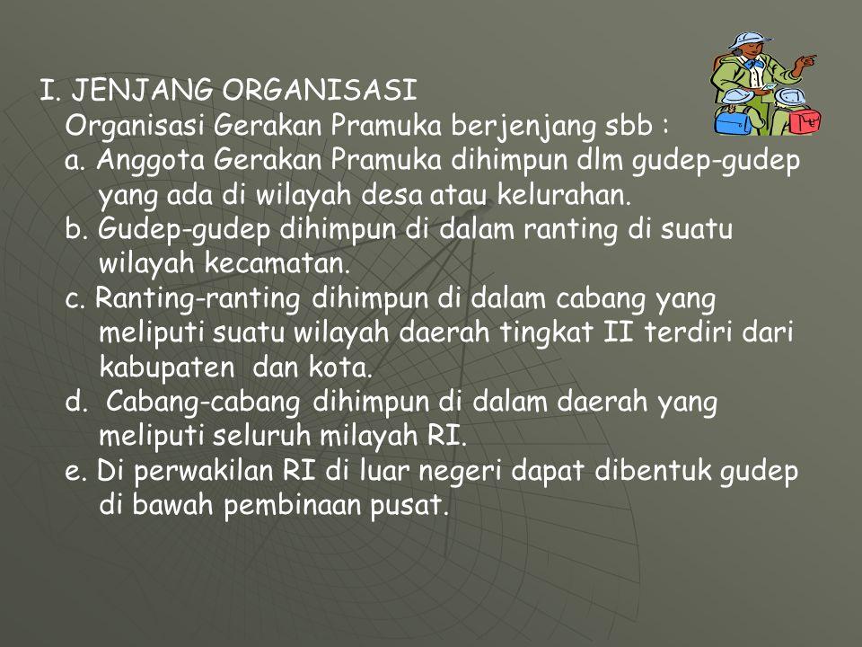 I. JENJANG ORGANISASI Organisasi Gerakan Pramuka berjenjang sbb : a. Anggota Gerakan Pramuka dihimpun dlm gudep-gudep yang ada di wilayah desa atau ke