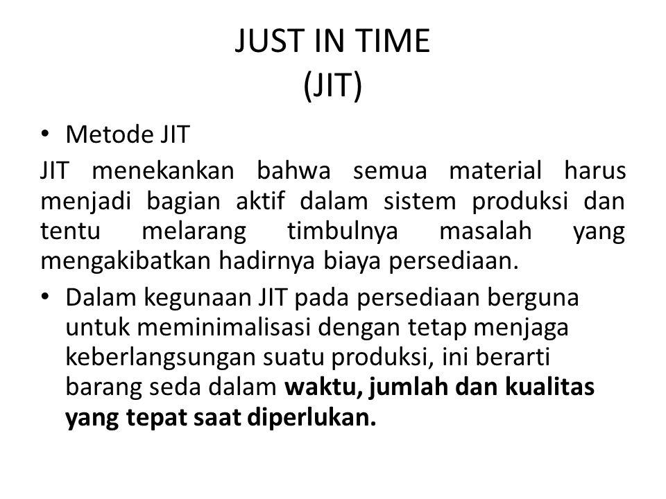 Konsep JIT Just In Time adalah suatu konsep dimana bahan baku yang digunakan untuk aktivitas produksi didatangkan dari pemasok atau supplier tepat pada waktu bahan itu dibutuhkan oleh proses produksi, sehingga akan sangat menghemat bahkan meniadakan biaya persediaan barang penyimpanan barang