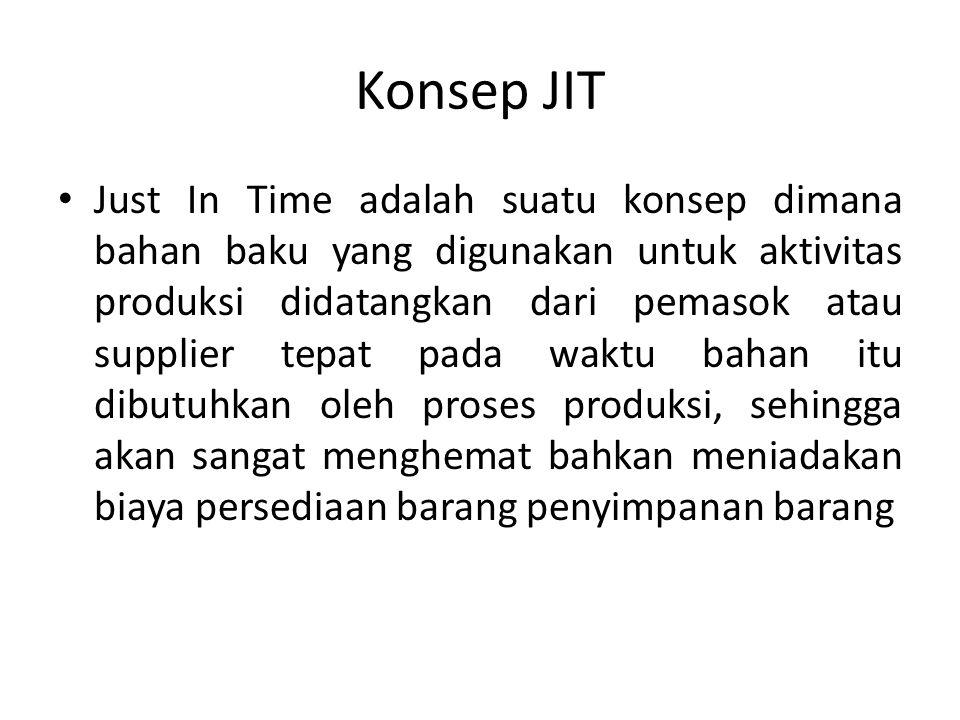 Konsep JIT Just In Time adalah suatu konsep dimana bahan baku yang digunakan untuk aktivitas produksi didatangkan dari pemasok atau supplier tepat pad