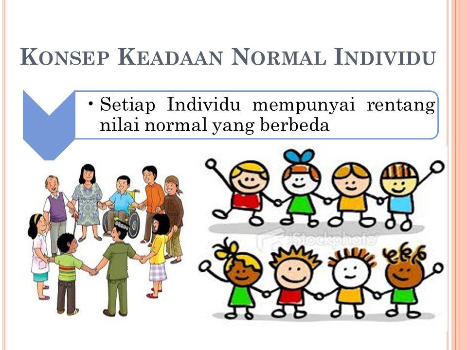 K ONSEP K EADAAN N ORMAL I NDIVIDU Setiap Individu mempunyai rentang nilai normal yang berbeda