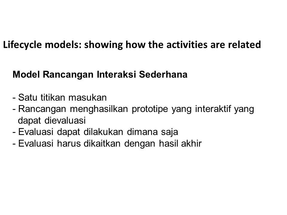 Lifecycle models: showing how the activities are related Sebuah model lifecycle sederhana untuk desain interaksi
