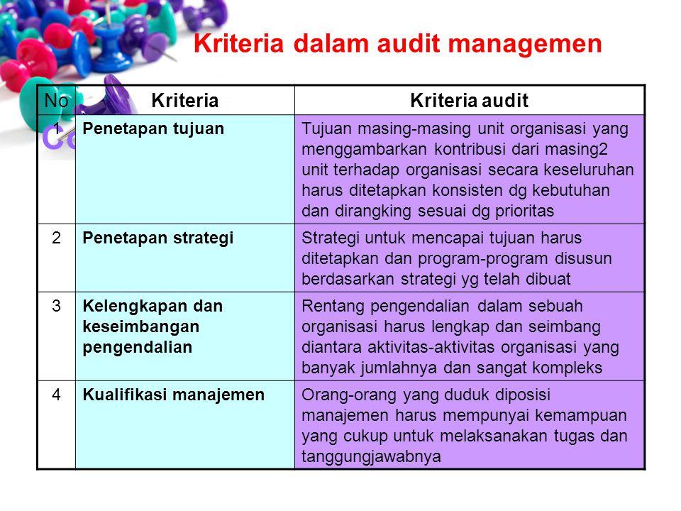 Contoh Kriteria Audit NoKriteriaKriteria audit 1Penetapan tujuanTujuan masing-masing unit organisasi yang menggambarkan kontribusi dari masing2 unit t