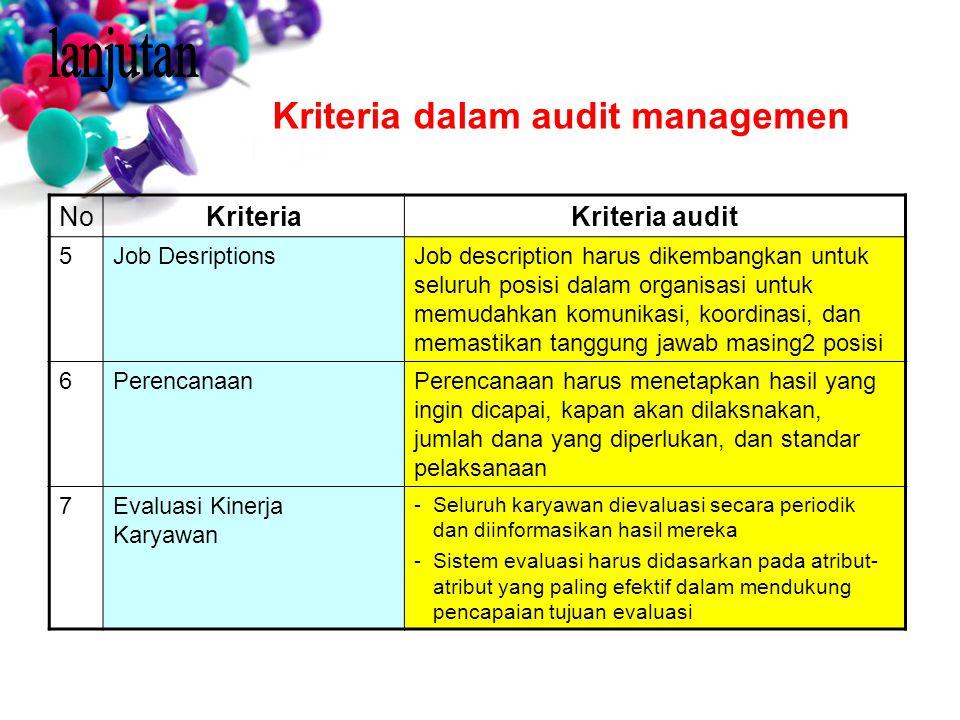 NoKriteriaKriteria audit 5Job DesriptionsJob description harus dikembangkan untuk seluruh posisi dalam organisasi untuk memudahkan komunikasi, koordin