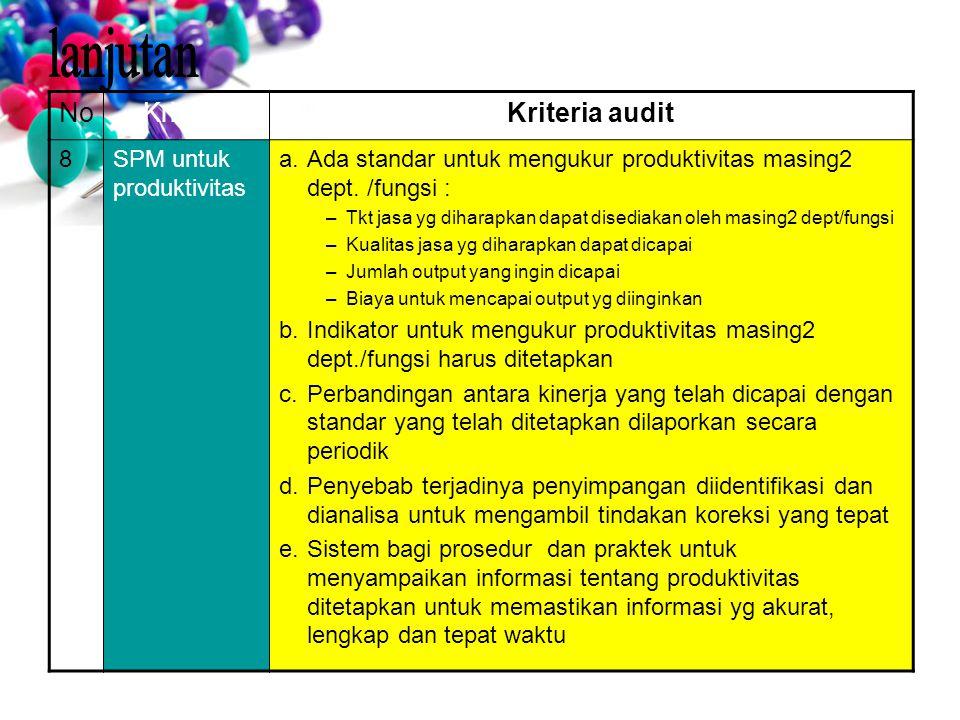 NoKriteriaKriteria audit 8SPM untuk produktivitas a.Ada standar untuk mengukur produktivitas masing2 dept. /fungsi : –Tkt jasa yg diharapkan dapat dis