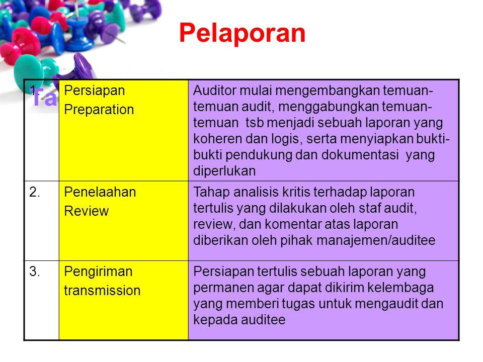 Tahapan Pelaporan 1.Persiapan Preparation Auditor mulai mengembangkan temuan- temuan audit, menggabungkan temuan- temuan tsb menjadi sebuah laporan ya