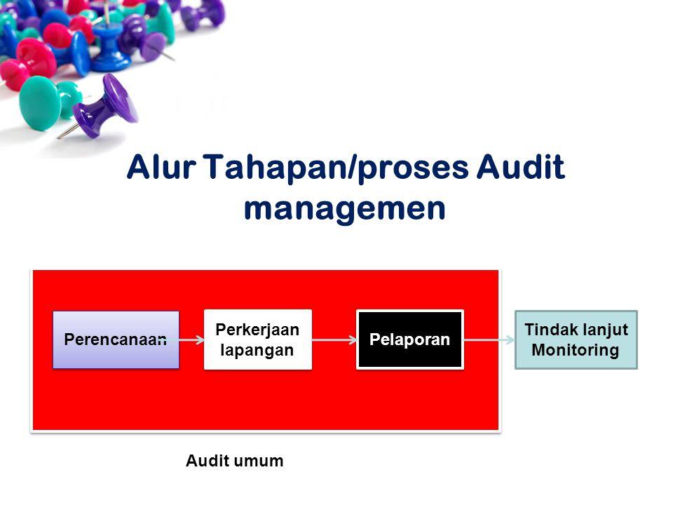 Alur Tahapan/proses Audit managemen Perencanaan Perkerjaan lapangan Pelaporan Tindak lanjut Monitoring Audit umum