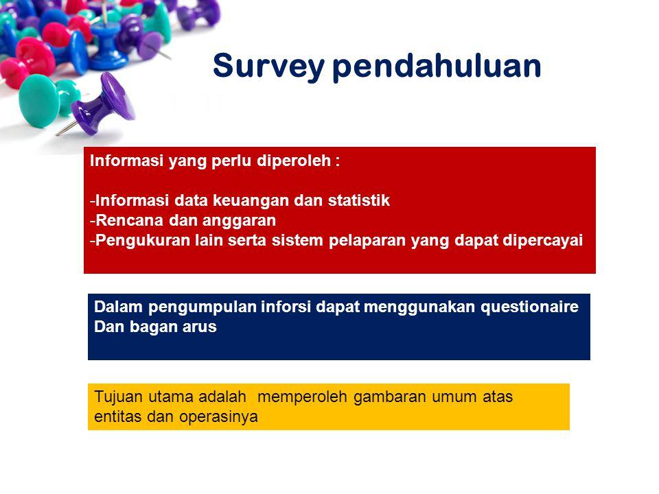 Informasi yang perlu diperoleh : -Informasi data keuangan dan statistik -Rencana dan anggaran -Pengukuran lain serta sistem pelaparan yang dapat diper