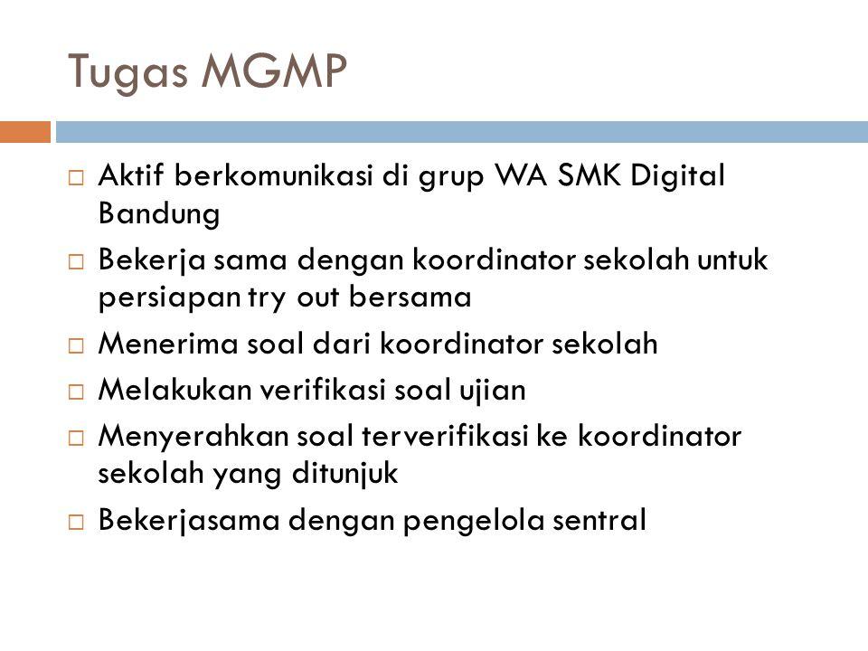Tugas Koordinator  Aktif berkomunikasi di grup WA SMK Digital Bandung  Bekerja sama dengan sesama koordinator  Mengkoordinir soal dari guru mata pe