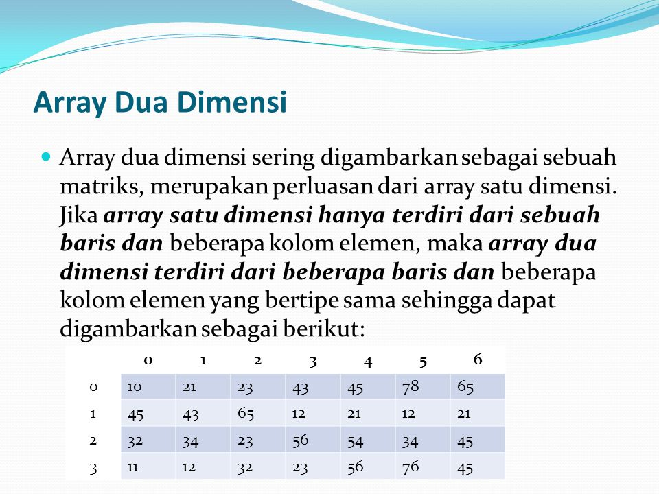 Array Dua Dimensi Array dua dimensi sering digambarkan sebagai sebuah matriks, merupakan perluasan dari array satu dimensi. Jika array satu dimensi ha