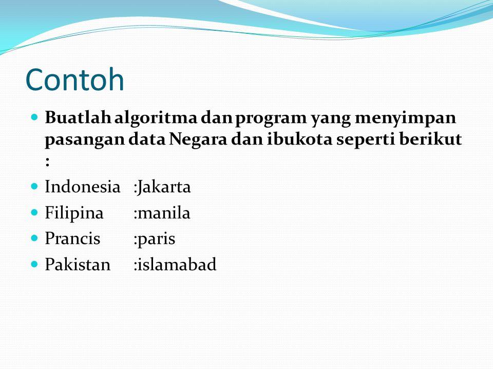 Contoh Buatlah algoritma dan program yang menyimpan pasangan data Negara dan ibukota seperti berikut : Indonesia :Jakarta Filipina :manila Prancis :pa