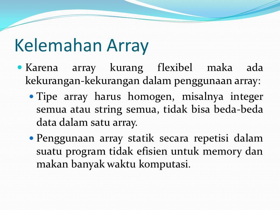 Kelemahan Array Karena array kurang flexibel maka ada kekurangan-kekurangan dalam penggunaan array: Tipe array harus homogen, misalnya integer semua a