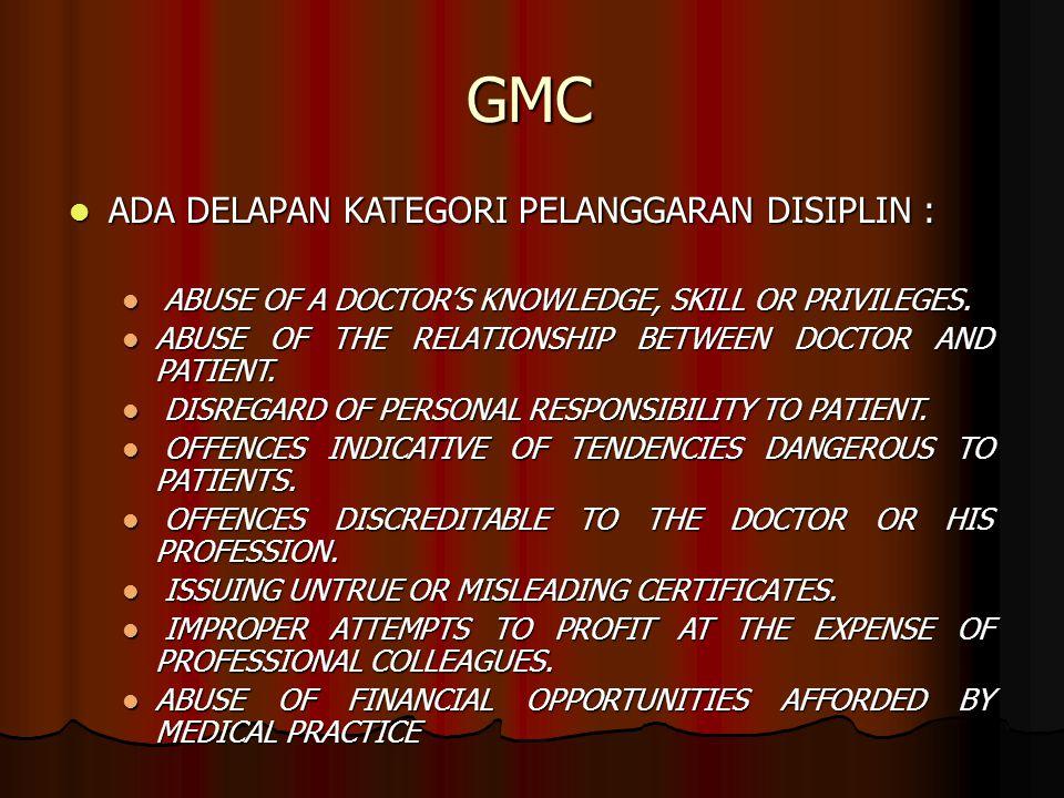 GMC ADA DELAPAN KATEGORI PELANGGARAN DISIPLIN : ADA DELAPAN KATEGORI PELANGGARAN DISIPLIN : ABUSE OF A DOCTOR'S KNOWLEDGE, SKILL OR PRIVILEGES. ABUSE