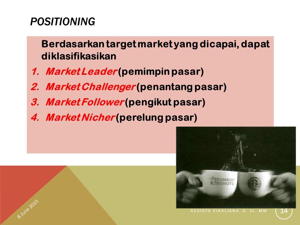 POSITIONING Berdasarkan target market yang dicapai, dapat diklasifikasikan 1.Market Leader (pemimpin pasar) 2.Market Challenger (penantang pasar) 3.Ma