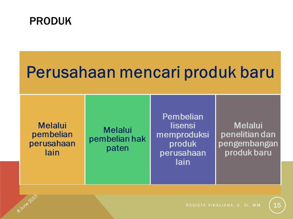 PRODUK Perusahaan mencari produk baru Melalui pembelian perusahaan lain Melalui pembelian hak paten Pembelian lisensi memproduksi produk perusahaan la