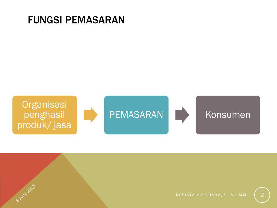 FUNGSI PEMASARAN Organisasi penghasil produk/ jasa PEMASARANKonsumen 8 June 2015 RESISTA VIKALIANA, S. SI. MM 2