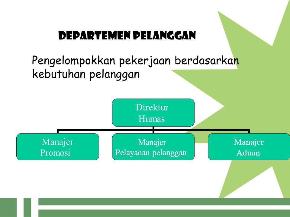 DEPARTEMEN PELANGGAN Direktur Humas Manajer Promosi Manajer Pelayanan pelanggan Manajer Aduan Pengelompokkan pekerjaan berdasarkan kebutuhan pelanggan