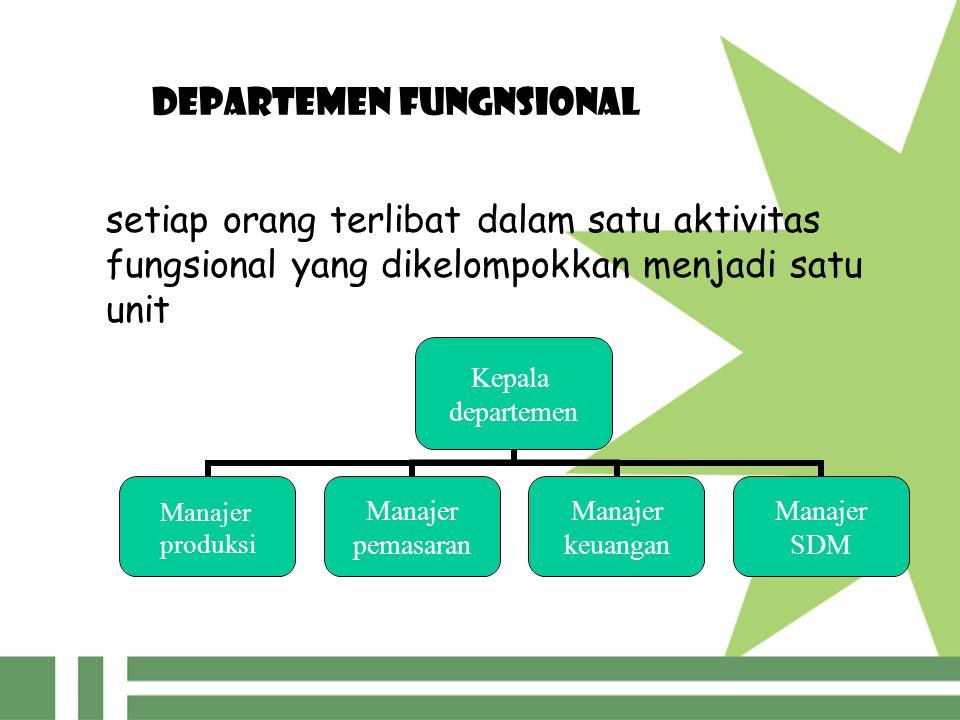 DEPARTEMEN FUNGNSIONAL Kepala departemen Manajer produksi Manajer pemasaran Manajer keuangan Manajer SDM setiap orang terlibat dalam satu aktivitas fu