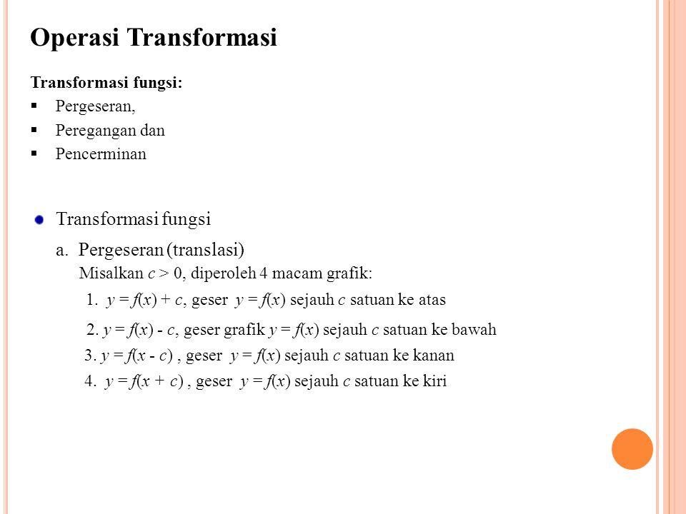 Operasi Transformasi Transformasi fungsi:  Pergeseran,  Peregangan dan  Pencerminan Transformasi fungsi a. Pergeseran (translasi) Misalkan c > 0, d