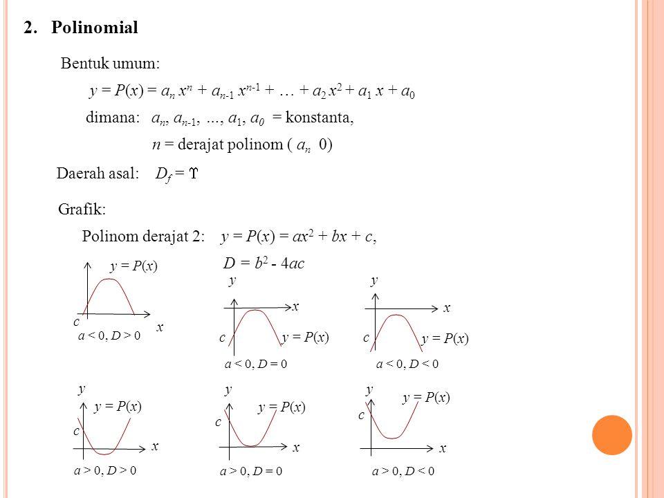 2. Polinomial Bentuk umum: y = P(x) = a n x n + a n-1 x n-1 + … + a 2 x 2 + a 1 x + a 0 dimana: a n, a n-1, …, a 1, a 0 = konstanta, n = derajat polin