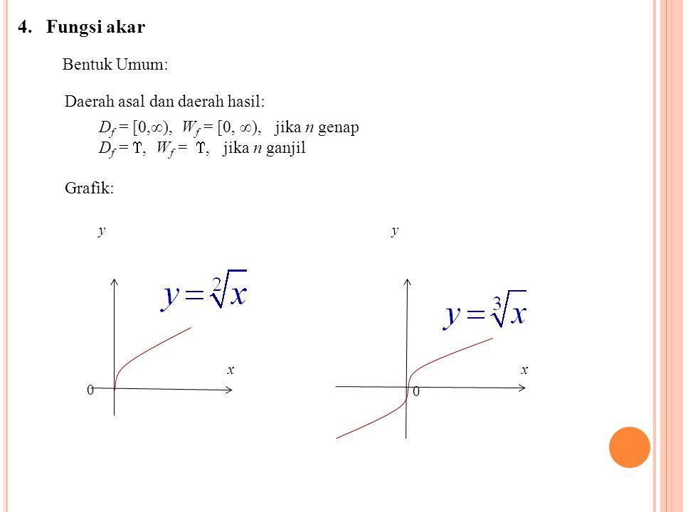4. Fungsi akar Bentuk Umum: Daerah asal dan daerah hasil: D f = [0,∞), W f = [0, ∞), jika n genap D f = , W f = , jika n ganjil Grafik: y 0 x y 0 x