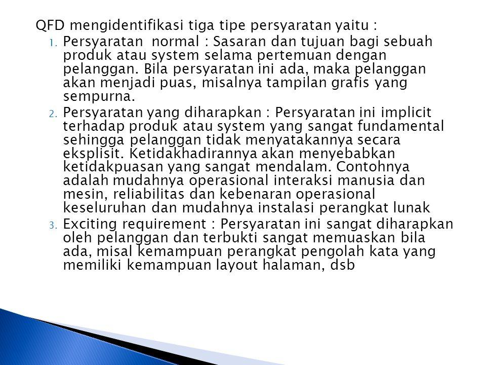 QFD mengidentifikasi tiga tipe persyaratan yaitu : 1. Persyaratan normal : Sasaran dan tujuan bagi sebuah produk atau system selama pertemuan dengan p