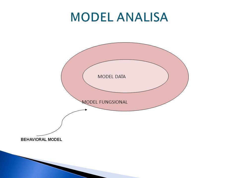 MODEL FUNGSIONAL MODEL DATA BEHAVIORAL MODEL