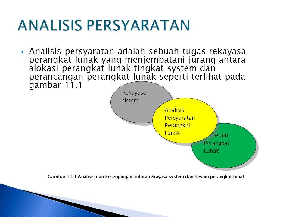  Analisis persyaratan adalah sebuah tugas rekayasa perangkat lunak yang menjembatani jurang antara alokasi perangkat lunak tingkat system dan peranca