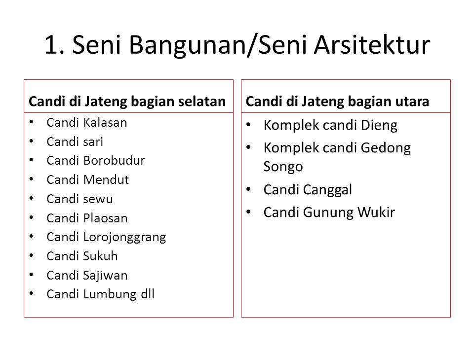 1. Seni Bangunan/Seni Arsitektur Candi di Jateng bagian selatan Candi Kalasan Candi sari Candi Borobudur Candi Mendut Candi sewu Candi Plaosan Candi L