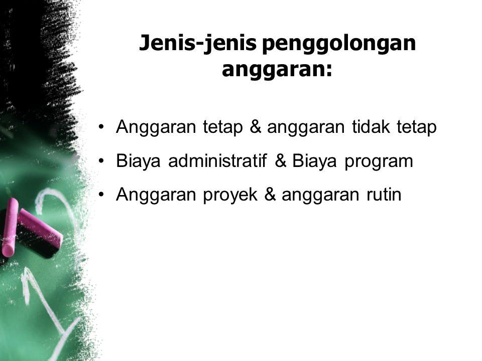 CONTOH FORMAT ANGGARAN NOJENIS PENGELUARAN HARGA SATUAN HARGA KESELURUHAN 1Honor Pemateri: - Ketua - Pelaksana teknis 1x 500.000 2x 250.000 500.000 2Iklan di koran - 10mm kolom Kompas 750.000 3Biaya perjalanan - Jakarta- Bandung 1.000.000
