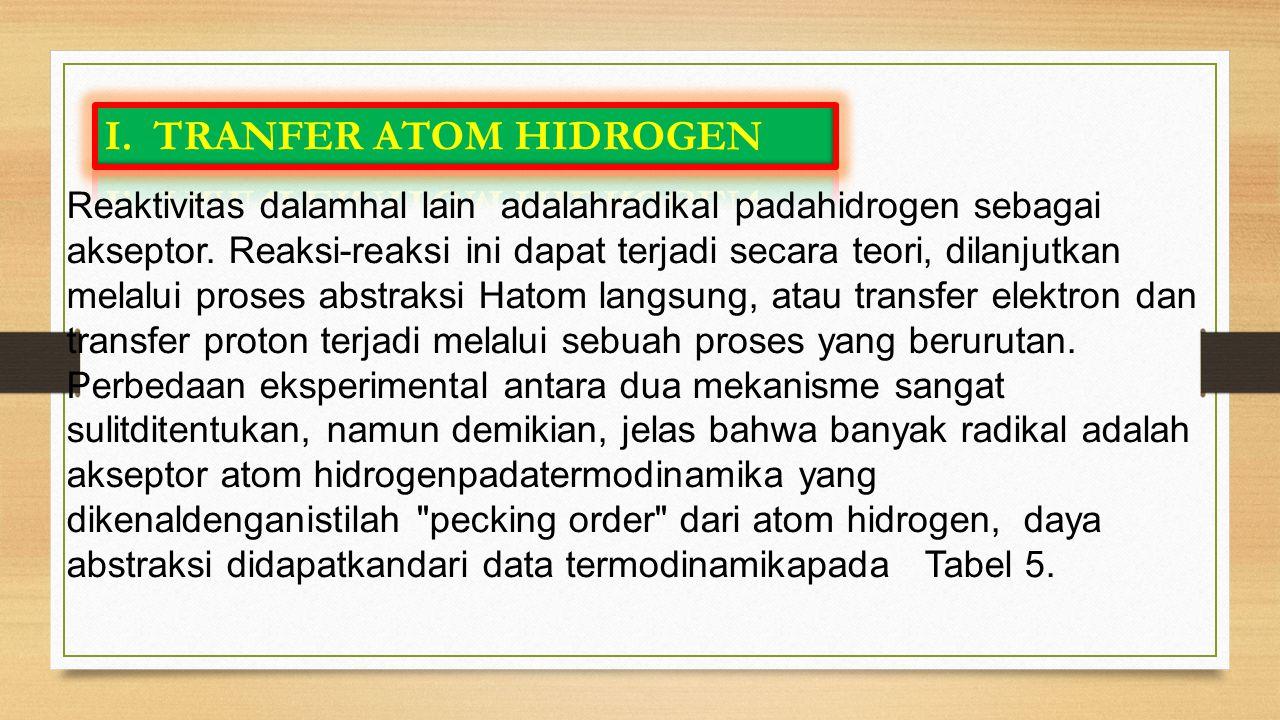 Reaktivitas dalamhal lain adalahradikal padahidrogen sebagai akseptor. Reaksi-reaksi ini dapat terjadi secara teori, dilanjutkan melalui proses abstra