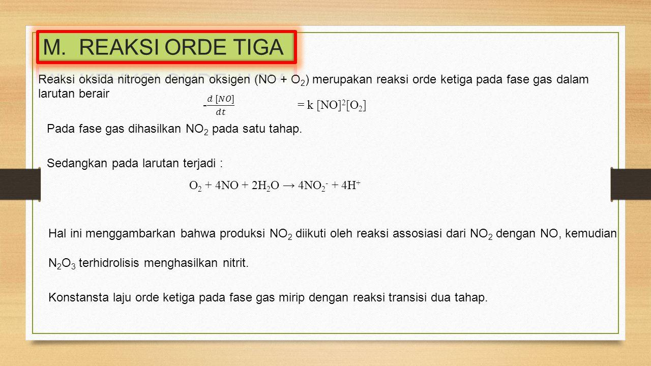 Reaksi Orde Ketiga Reaksi oksida nitrogen dengan oksigen (NO + O 2 ) merupakan reaksi orde ketiga pada fase gas dalam larutan berair Pada fase gas dih