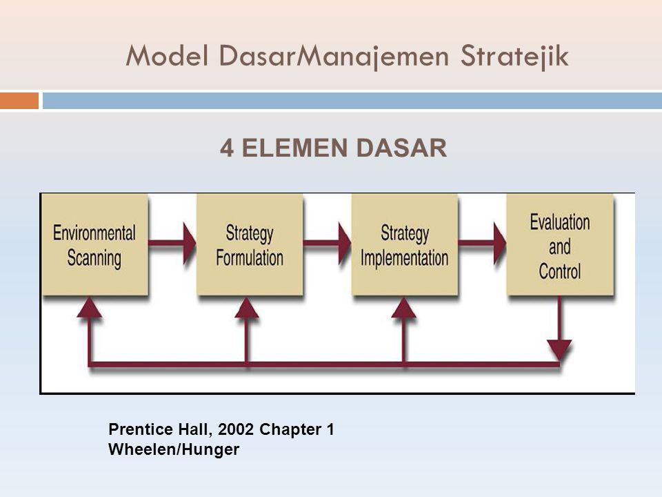 MAKNA LAIN DARI STRATEGI (Five P's) 1) Strategi sebagai satu perencanaan (plan).