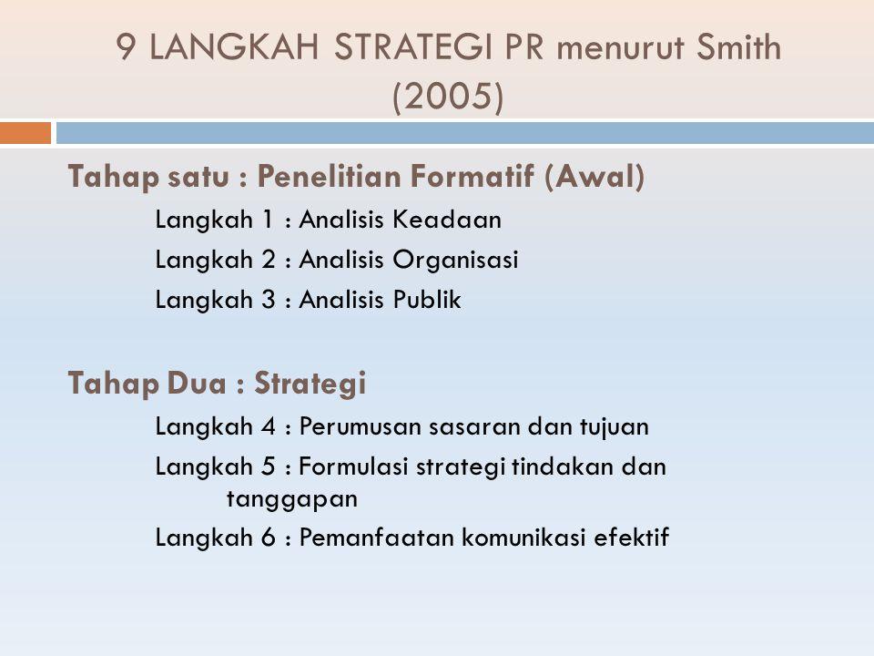 STRATEGI PERENCANAAN PR Tahap 3 : Taktik Langkah 7 : Menentukan taktik komunikasi Langkah 8 : Pelaksanaan Rencana Stratejik.