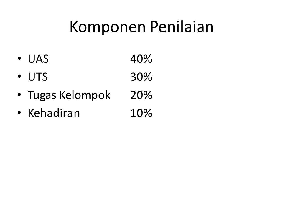Komponen Penilaian UAS40% UTS30% Tugas Kelompok20% Kehadiran10%