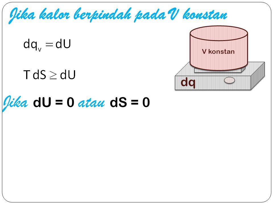 Jika kalor berpindah pada V konstan Jika dU = 0 atau dS = 0 V konstan dq