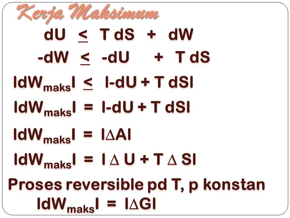 Kerja Maksimum dU < T dS + dW -dW < -dU + T dS ldW maks I < l-dU + T dSl ldW maks I = l-dU + T dSl ldW maks I = l  Al ldW maks I = l  U + T  Sl Pro