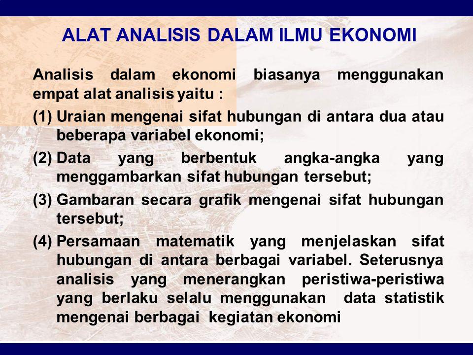 ALAT ANALISIS DALAM ILMU EKONOMI Analisis dalam ekonomi biasanya menggunakan empat alat analisis yaitu : (1)Uraian mengenai sifat hubungan di antara d