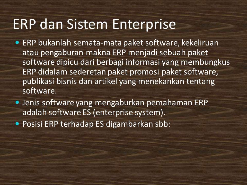 ERP dan Sistem Enterprise ERP bukanlah semata-mata paket software, kekeliruan atau pengaburan makna ERP menjadi sebuah paket software dipicu dari berbagi informasi yang membungkus ERP didalam sederetan paket promosi paket software, publikasi bisnis dan artikel yang menekankan tentang software.