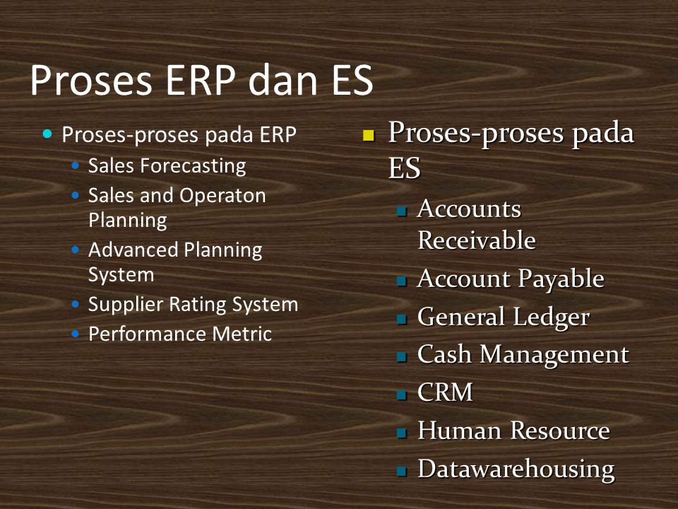 Proses ERP yang ada di ES Master Production Scheduling Rought-cut Capacity Planning Material Requirement Planning Capacity Requirement Planning Distribution Requirement Planning Customer Order Entry and Promising