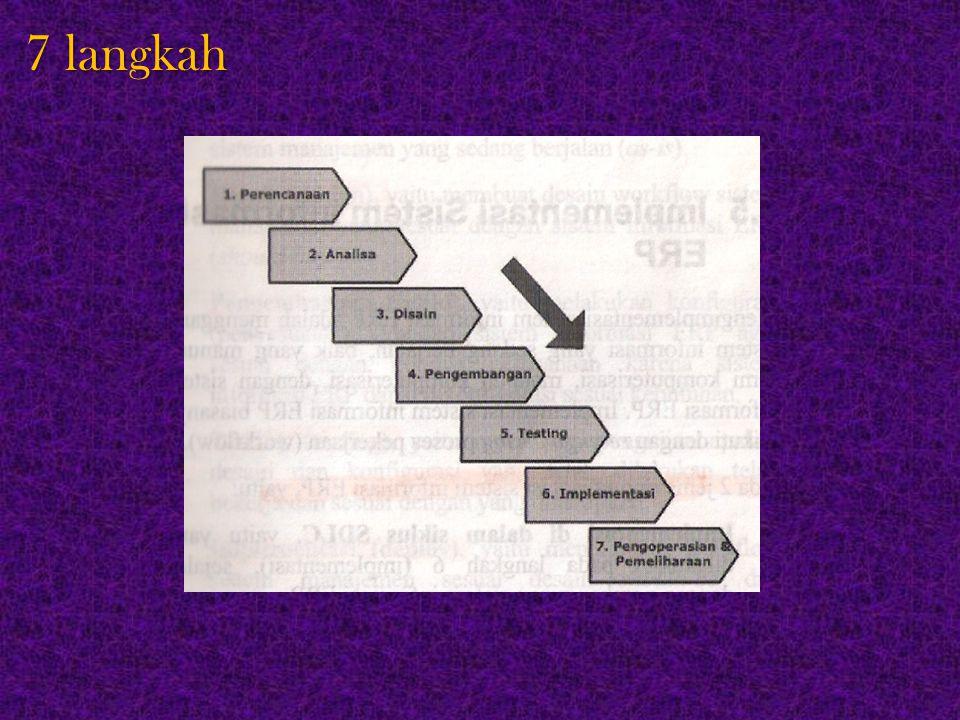 7 langkah