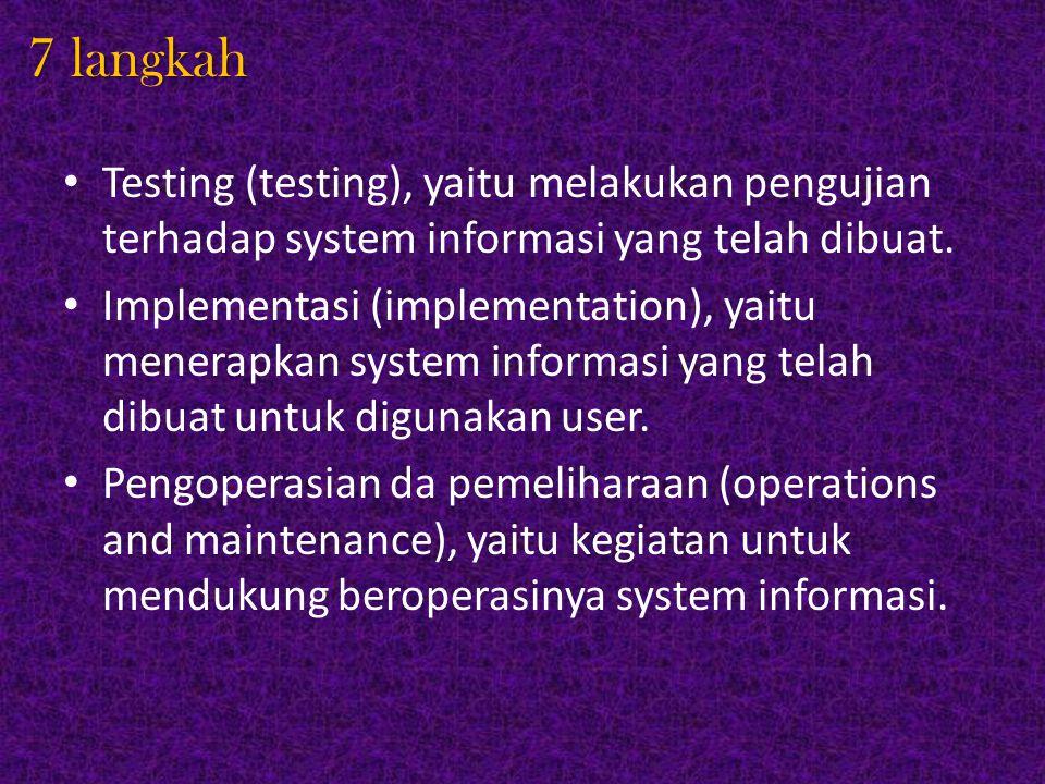 7 langkah Testing (testing), yaitu melakukan pengujian terhadap system informasi yang telah dibuat. Implementasi (implementation), yaitu menerapkan sy