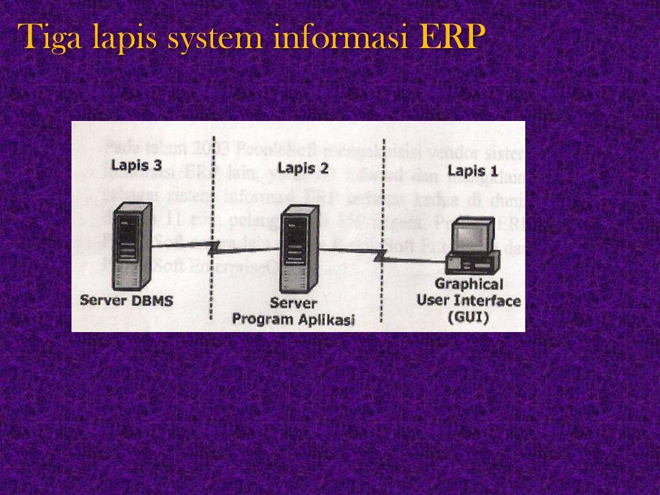 Implementasi ERP Ada 2 jenis implementasi system informasi ERP: – Implementasi di dalam siklus SDLC, yaitu yang dilakukan pada langkah 6 (implementasi), sejalan dengan pembangunan system informasi ERP.