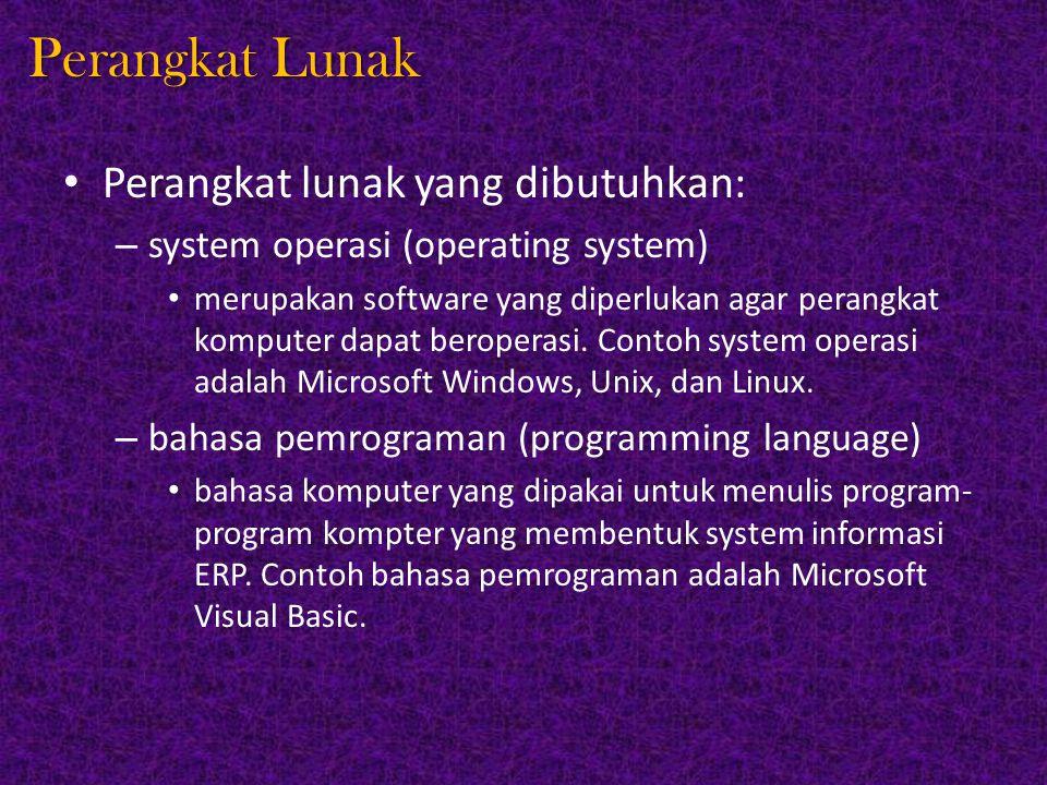 Perangkat Lunak Perangkat lunak yang dibutuhkan: – system operasi (operating system) merupakan software yang diperlukan agar perangkat komputer dapat
