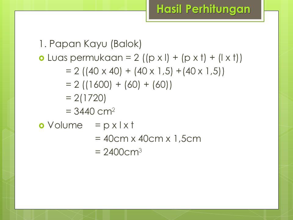 1. Papan Kayu (Balok)  Luas permukaan = 2 ((p x l) + (p x t) + (l x t)) = 2 ((40 x 40) + (40 x 1,5) +(40 x 1,5)) = 2 ((1600) + (60) + (60)) = 2(1720)