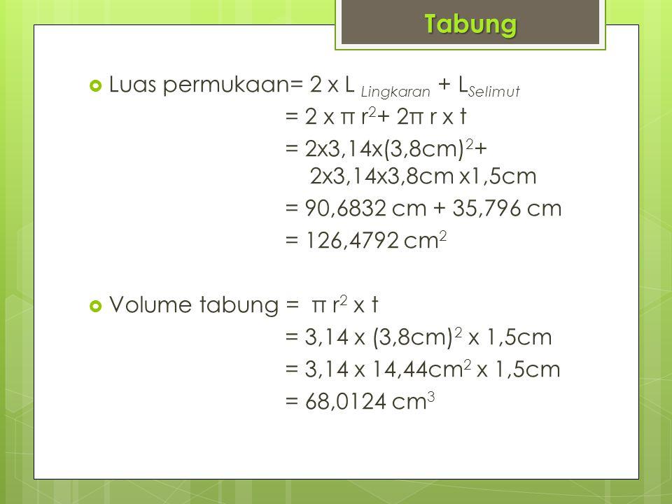  Luas permukaan= 2 x L Lingkaran + L Selimut = 2 x π r 2 + 2π r x t = 2x3,14x(3,8cm) 2 + 2x3,14x3,8cm x1,5cm = 90,6832 cm + 35,796 cm = 126,4792 cm 2  Volume tabung = π r 2 x t = 3,14 x (3,8cm) 2 x 1,5cm = 3,14 x 14,44cm 2 x 1,5cm = 68,0124 cm 3 Tabung