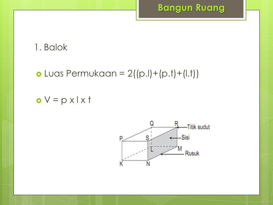 1. Balok  Luas Permukaan = 2((p.l)+(p.t)+(l.t))  V = p x l x t Bangun Ruang