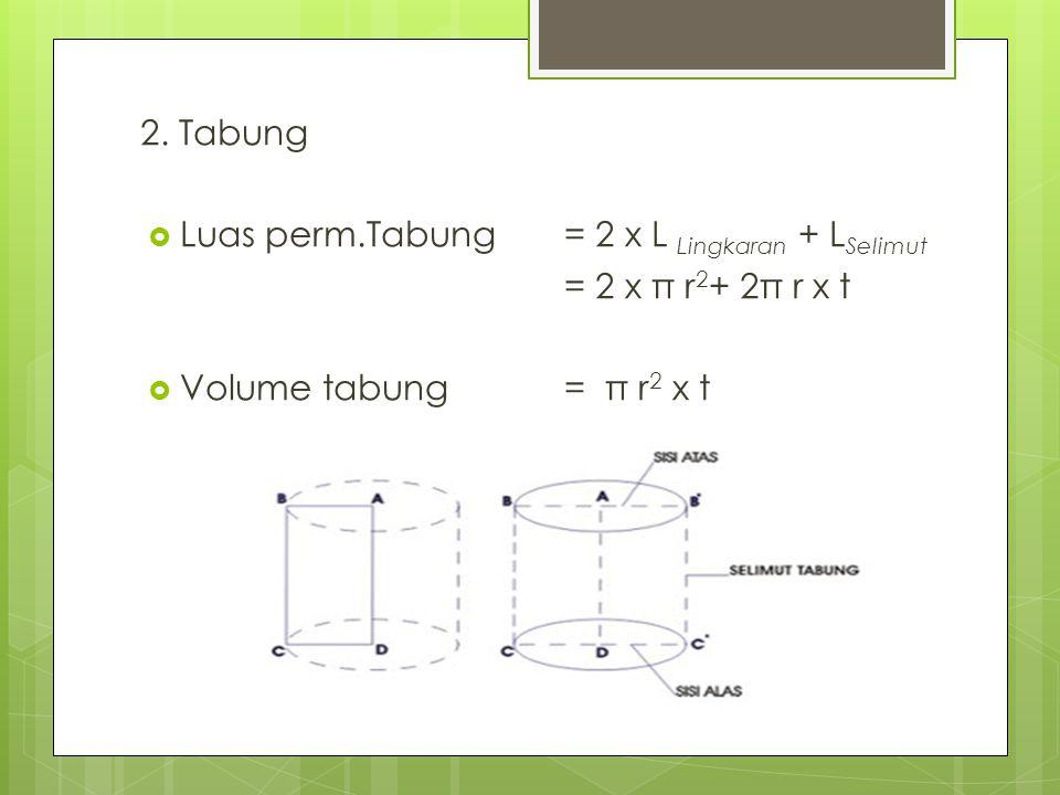 2. Tabung  Luas perm.Tabung = 2 x L Lingkaran + L Selimut = 2 x π r 2 + 2π r x t  Volume tabung = π r 2 x t