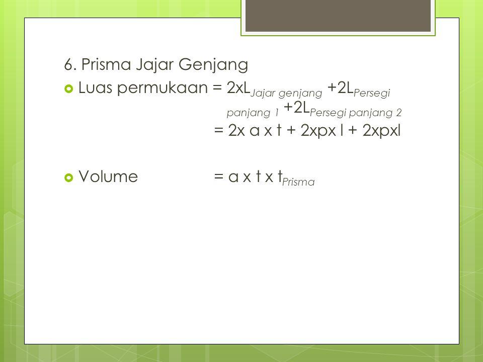 6. Prisma Jajar Genjang  Luas permukaan = 2xL Jajar genjang +2L Persegi panjang 1 +2L Persegi panjang 2 = 2x a x t + 2xpx l + 2xpxl  Volume = a x t